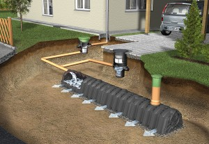 Depositos de agua de lluvia por grupo oceanis eficiencia - Recogida aguas pluviales ...