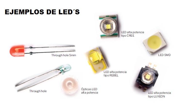 Las l mparas led su historia y evoluci n eficiencia for Tipos de bombillas led para casa